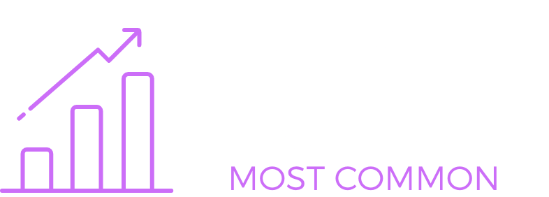 16-24 Year Old Women Most Common